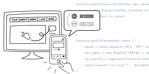 WEB制作のフロントサイドエンジニアリングの図